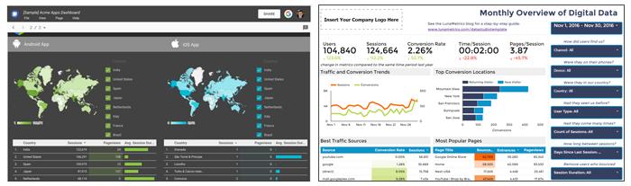 Data Studio Examples