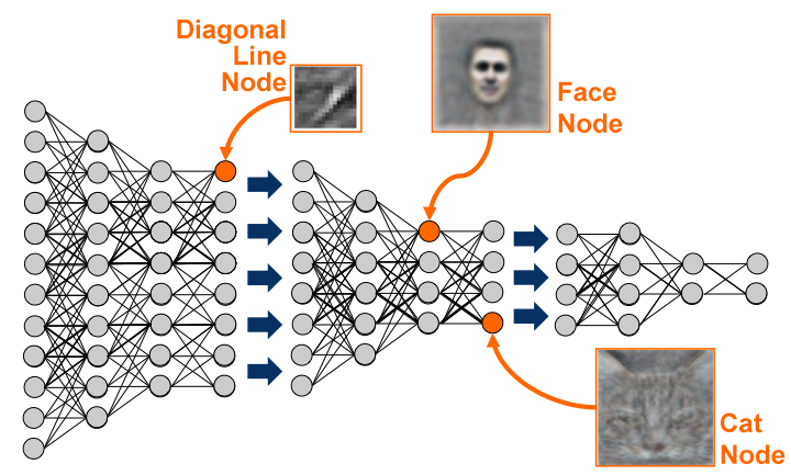 deep_learning