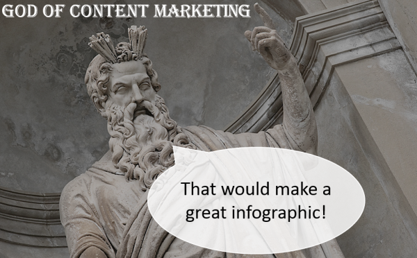 The God of Content Marketing wants more content!