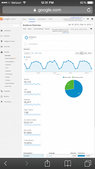 Google Analytics on Mobile Browser