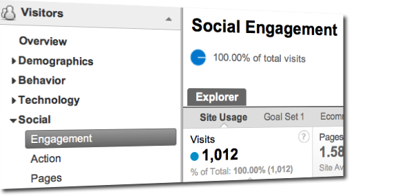 google-analytics-social-media-measurement