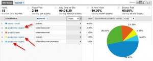 Google video traffic in Google Analytics