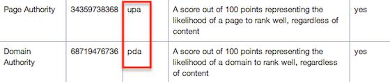 url metrics response fields