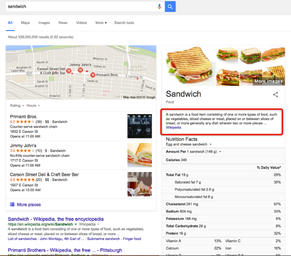 keyword research in SERPs