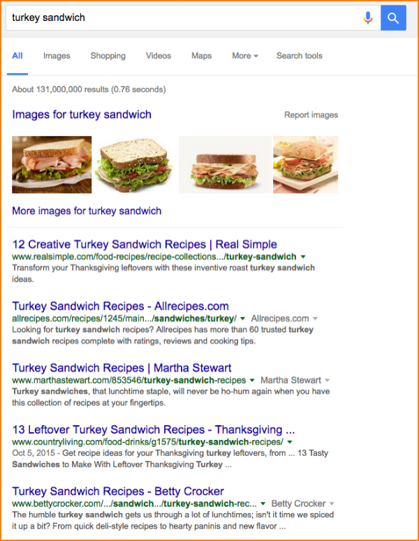 turkey sandwich keyword research