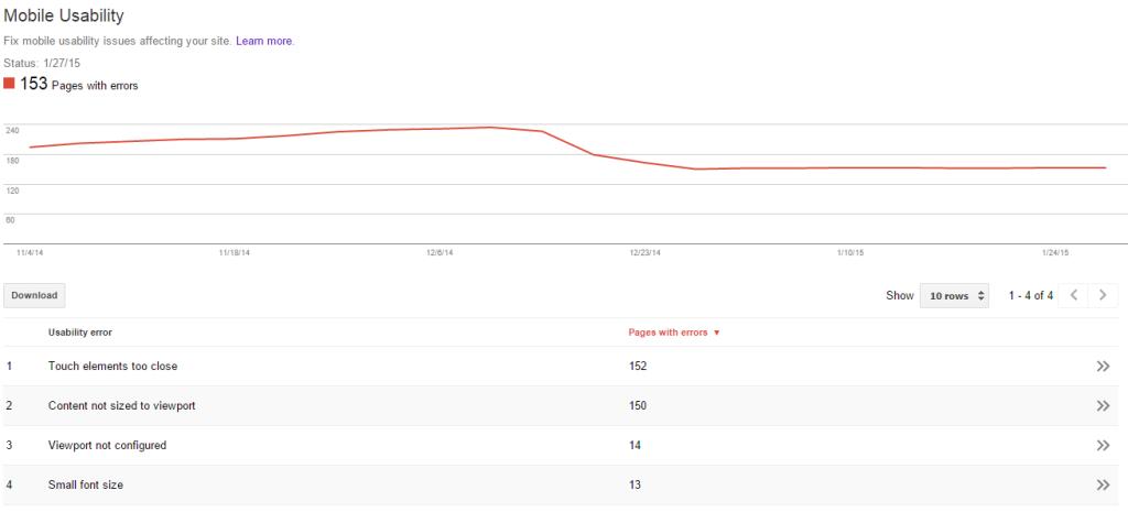 mobile usability error report