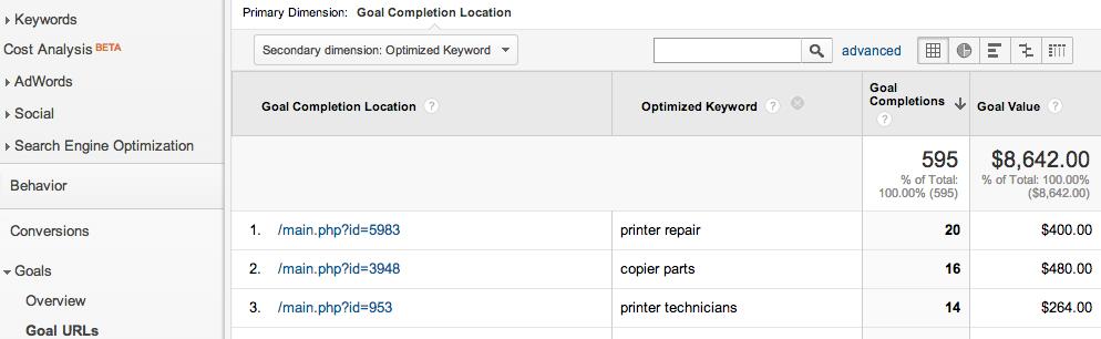 optimized-keyword-analytics3