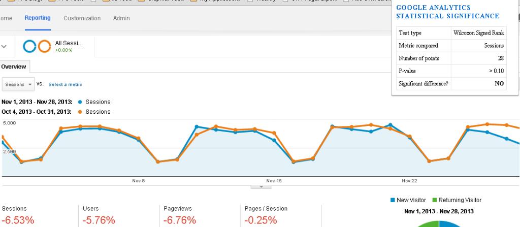 statistical significance screenshot