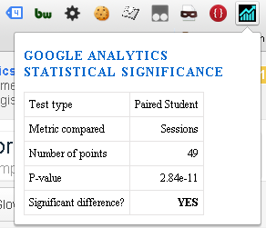 Google Analytics Statistical Significance script