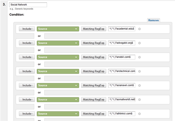 Google Analytics Multi-Channel Funnels: Social Network Grouping