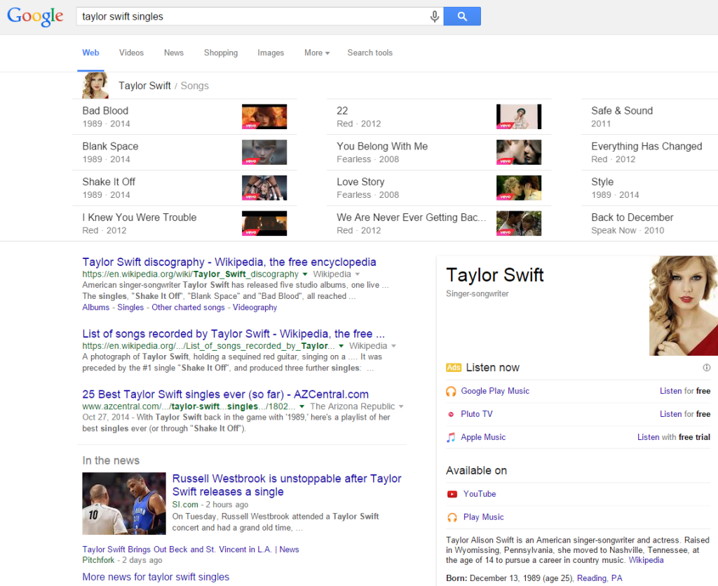 Structured markup in Google for Taylor Swift singles