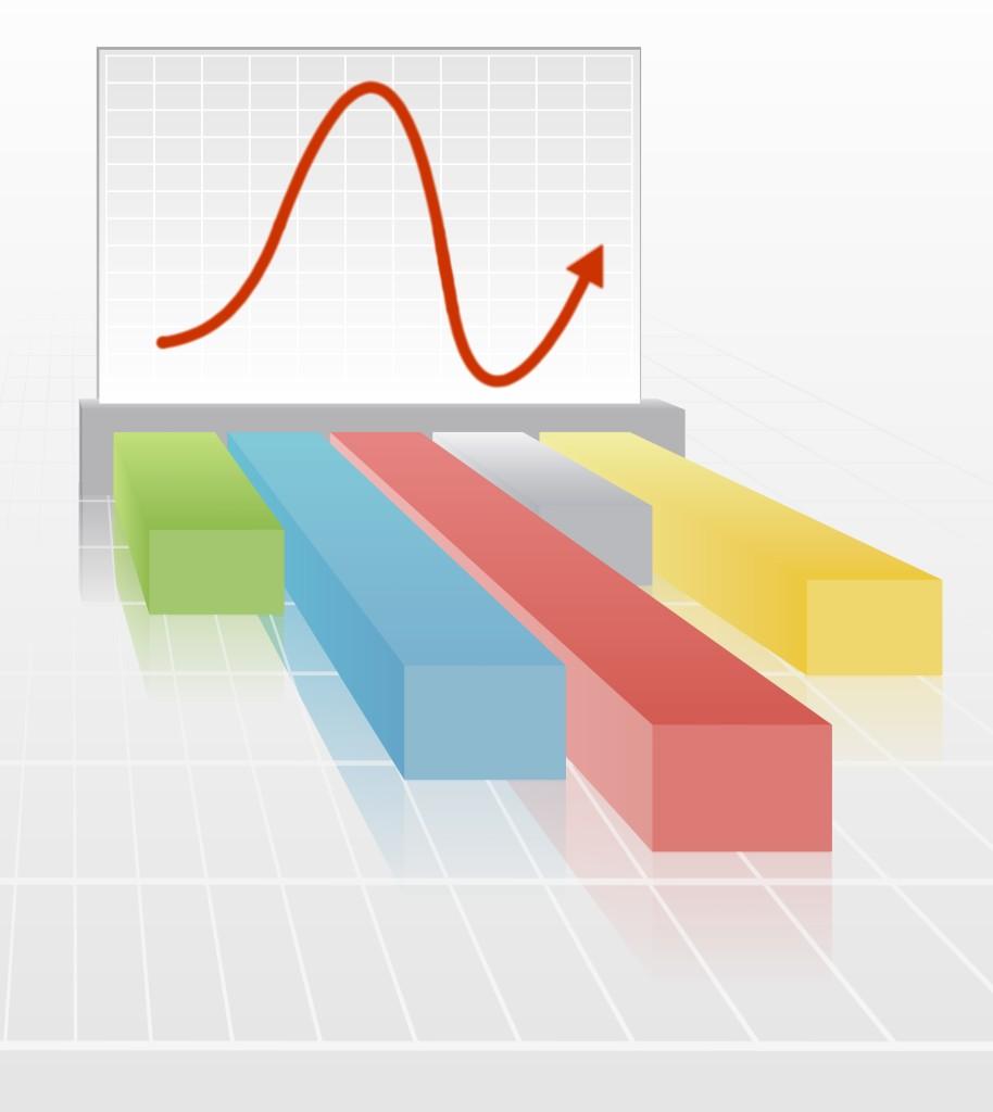 Graph Trend