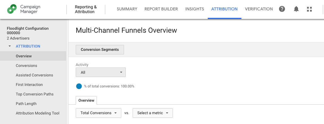 screenshot of Google's Campaign Manager Multi-Channel Funnels Overview