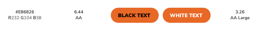two examples or orange background with black text and white text showing contrast ratios