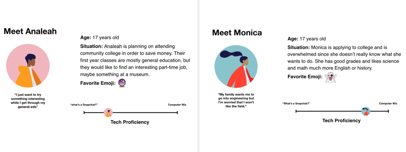 mock ups of personas