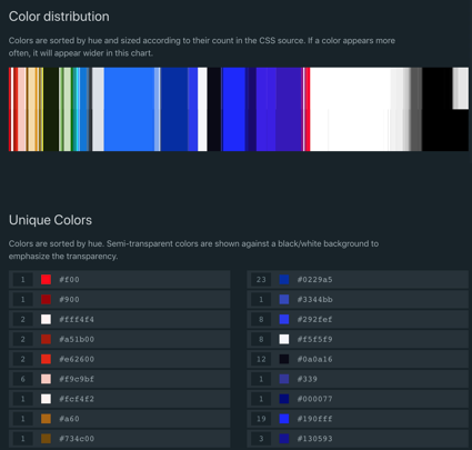 screenshot of Project Wallace Color Distribution