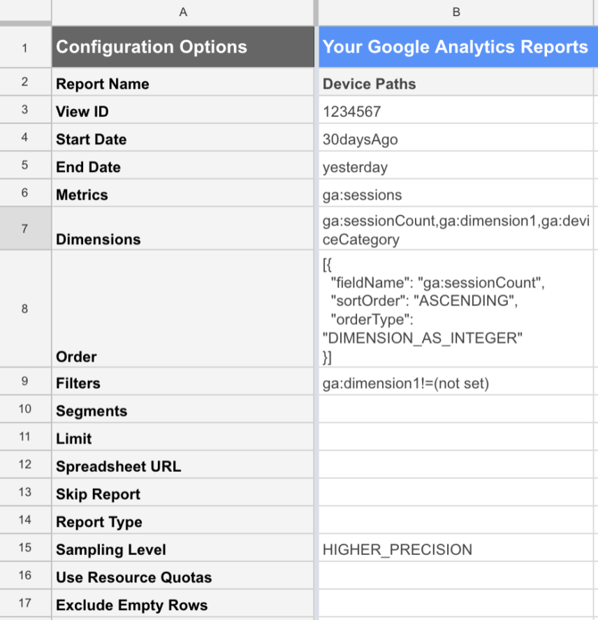 screenshot of google sheet with sampling level added