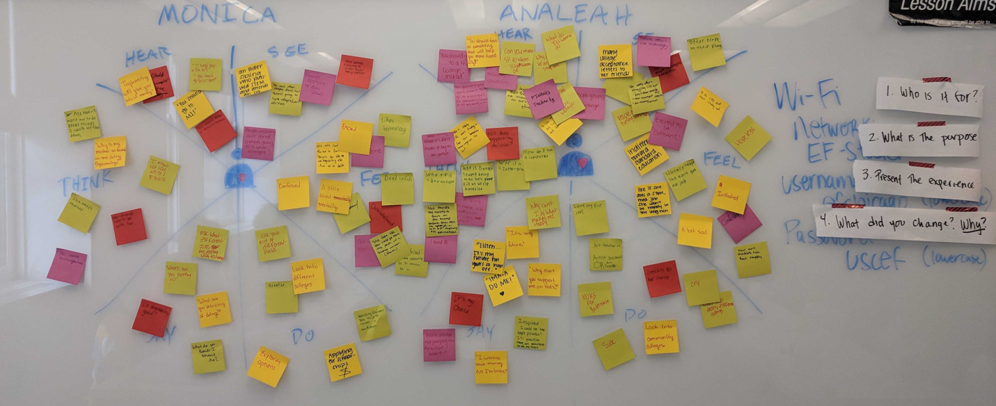 photo of sticky notes on whiteboard from empathy mapping exercise