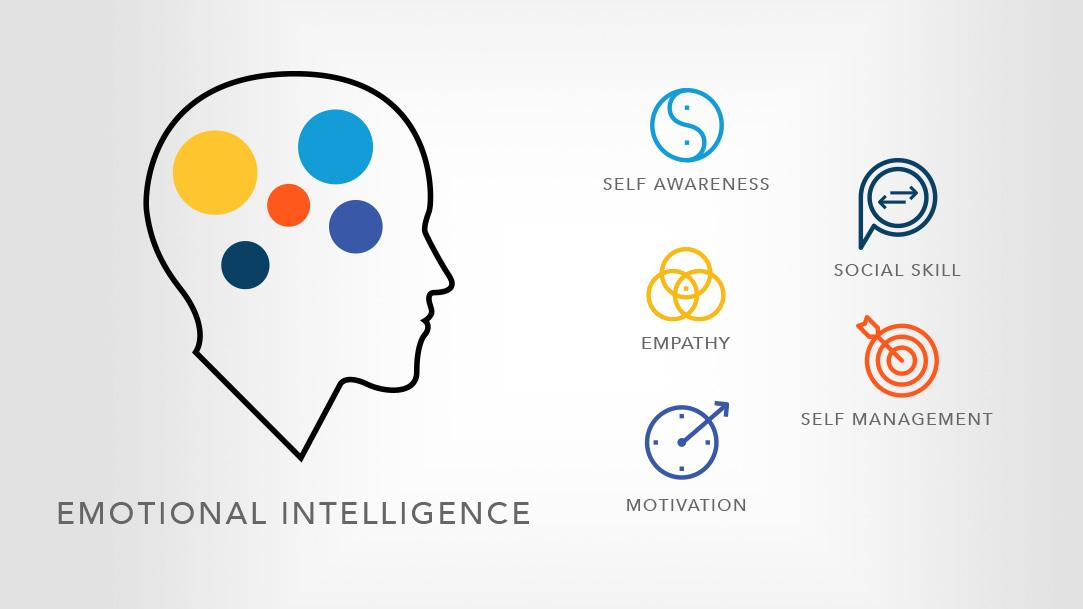 Soft Skills: Improving Your Emotional Intelligence | Bounteous