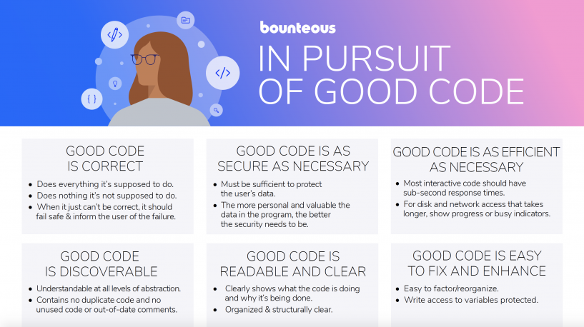 screen grab of the principles of good code takeaway